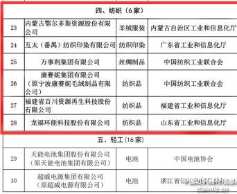 6家纺企上榜!工业产品绿色设计示范企业名单(第一批)公示