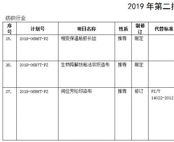 102个纺织行业标准入列2019年第二批行业标准制修订项目计划
